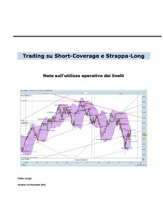 Strategie di trading su indici