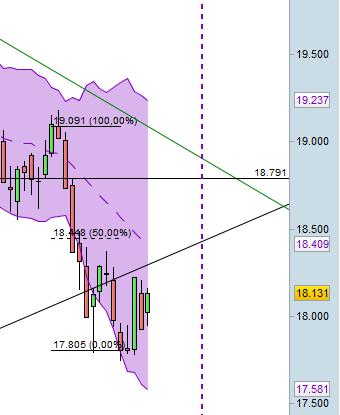 scenario FTSE/MIB 2013 12 18  con BB daily